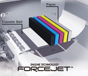 ДВИГАТЕЛЬ ТЕХНОЛОГИИ FORCEJET Лента для транспортировки бумаги